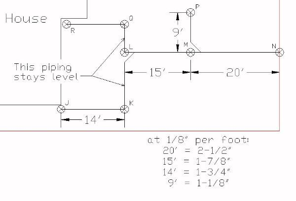 Step 1 to determine the pipe slope