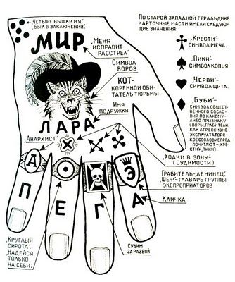 Milky Blacks: The Coffee Table: Russian Criminal Tattoo Encyclopaedia