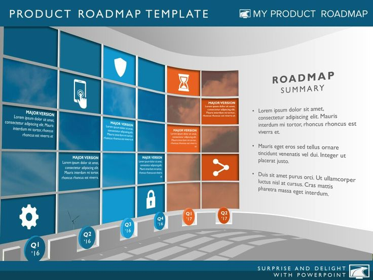 Six Phase Business Strategy Timeline Roadmap Template