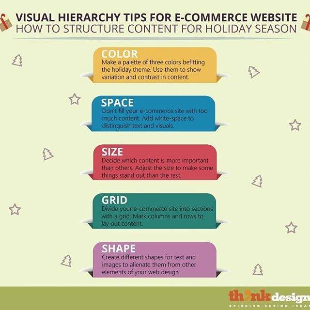 Visual hierarchy tips for ecommerce website #thinkdesign #visuals #graphicdesign #images #infographic #ecommerce #infographic #logodesign #weblayout #facts #tips #instagood