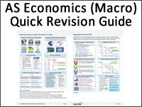 Micro economics - theory of firm - glossary