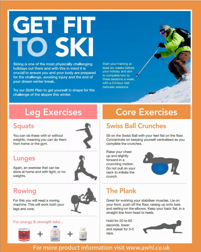 Skiing is one of the most physically challenging holidays out there. With this in mind it is crucial to ensure that you and your body are prepared for the challenge. Avoiding injury & the end of your dream holiday. Start your training at least weeks before your holiday and aim to complete, with 2 to 3 sessions a week, with a 24hr rest between sessions. For energy & strength consider taking AGRI , Forever Freedom & Arctic Sea #skiing #holiday #fitness #argi  #foreverfreedom #arcticsea #...