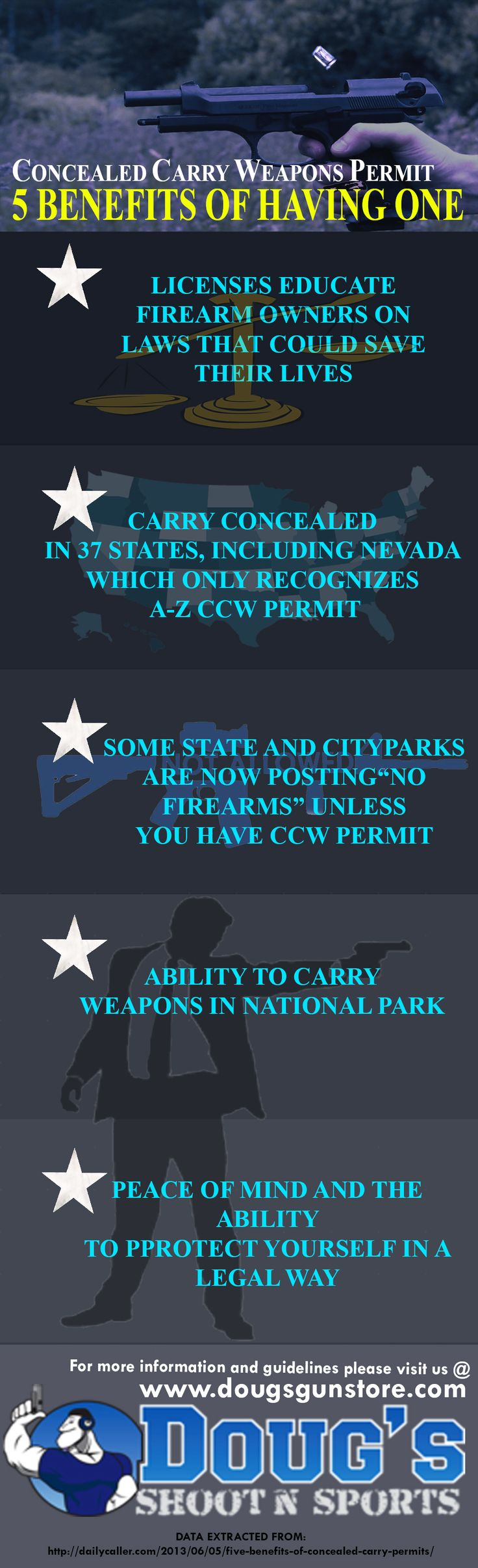 Here are the benefits of having CCW permit. Go and grab your permit now. For more details about CCW permit please visit the official website of Doug's guns store. #concealedweaponspermit  #weaponspermitclass #concealedweaponspermitclassesutah