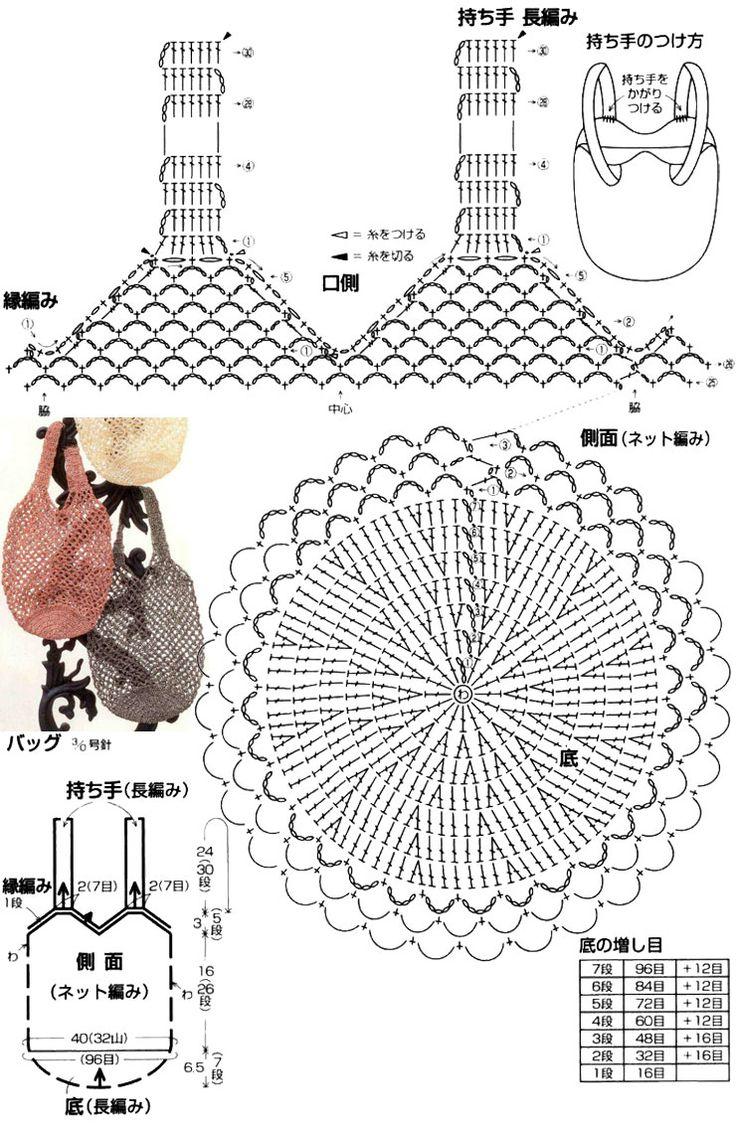 코바늘 그물무늬 숄더백 : 네이버 블로그