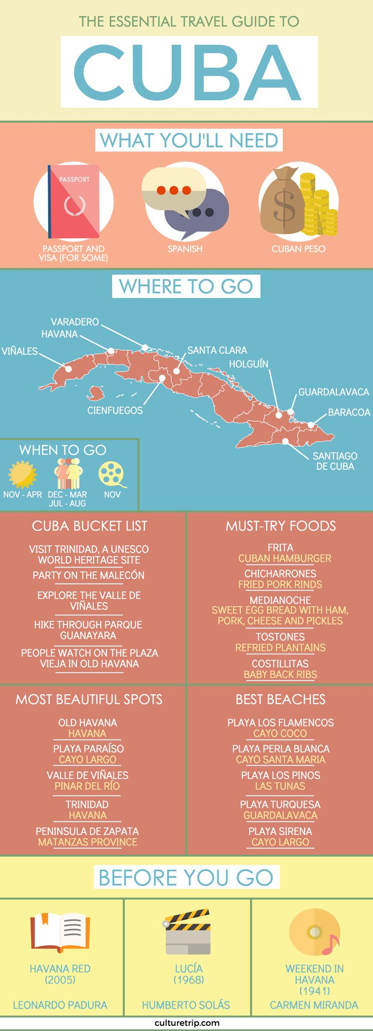 Travel Infographics Features - The Ultimate Guide To Cuba Infographic by The Culture Trip ... See more @gr8traveltips