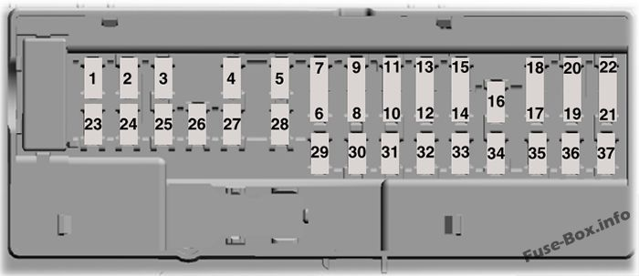 Interior Fuse Box Diagram Ford Mustang 2015 2016 2017 2018 2019 Fuse Box Ford Ranger Ford Expedition