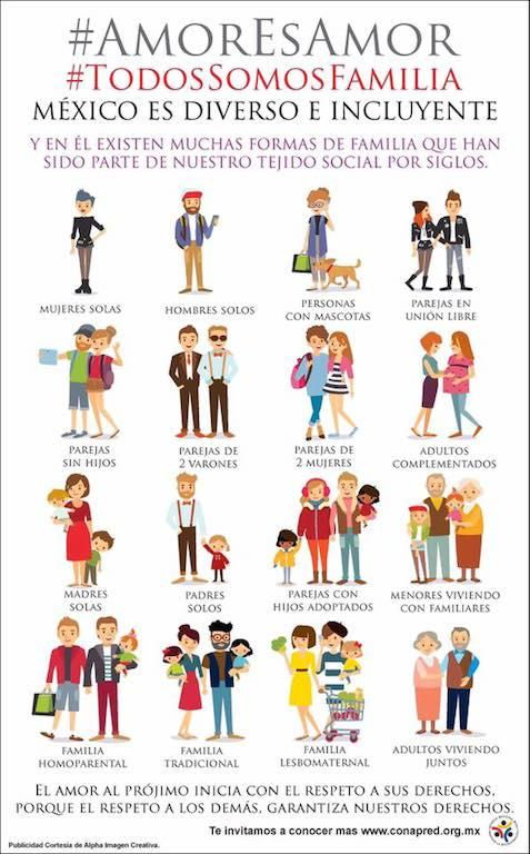 #AmorEsAmor: Conoce 16 tipos de familias que sí son familia