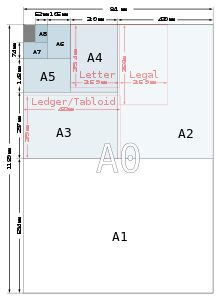 Paper size - Wikipedia, the free encyclopedia