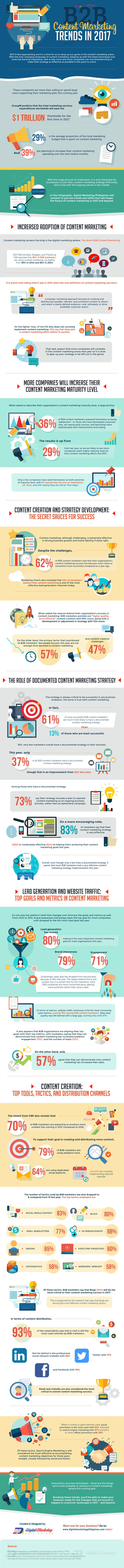 Top Content Marketing Trends to Watch in 2017  [Infographic]