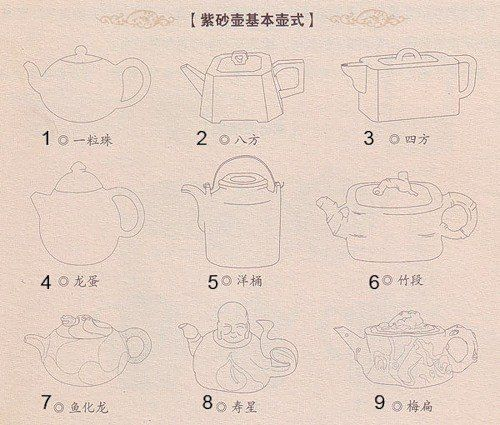 1. 一粒珠 - yiwanzhu - и вань чжу - Бусинка (или жемчужина) 2. 八方 - bafang - ба фан - Восемь сторон (восьмиугольник?) 3. 四方 - sifang - сы фан - Четыре стороны (четырехугольник?) 4. 龙蛋 - longdan - лун дань - Яйцо дракона 5. 洋桶 - yangtong - ян тун - Бочка 6. 竹段 - zhuduan - чжу дуань - Бамбуковый отросток 7. 鱼化龙 - yuhualong - юй хуа лун - Рыба превращается в дракона 8. 寿星 - shouxing - шоу син - Бог долголетия 9. 梅扁 - meibian - мэй бянь - Сливовое дерево в форме таблетки