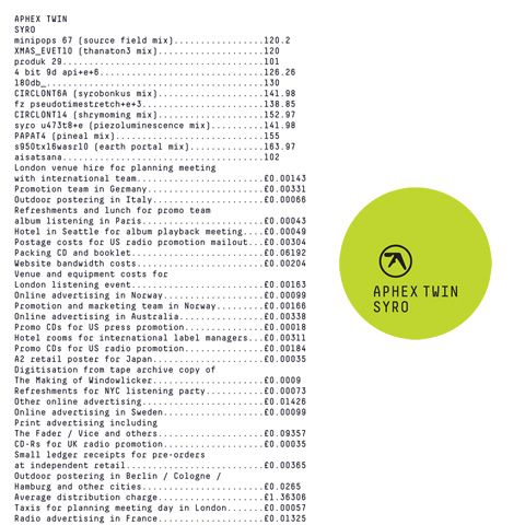 Aphex Twin Syro Tracklist Cover details the costs of making the record #transparency #CSFresh