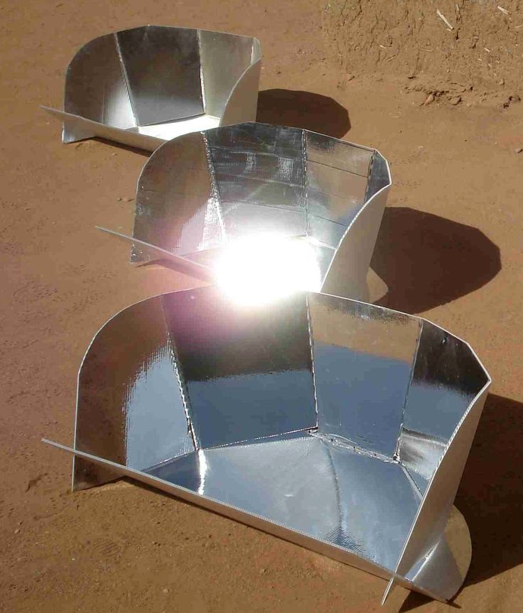 CooKit - Solar Cooking