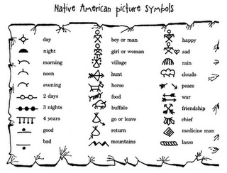 Native American Picture Symbols... keep them busy at the table...