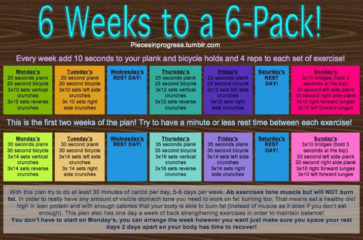 How to get a 6 pack in 6 weeks
