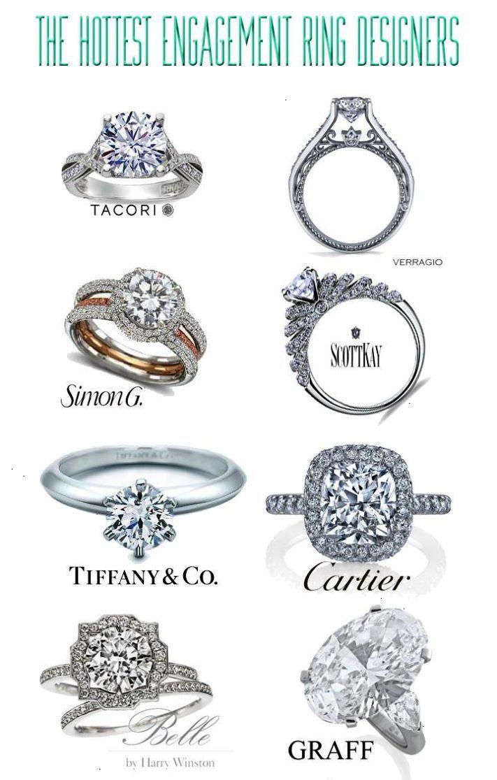 Top Engagement Rings Brands D Wedding Ring Pinterest Top