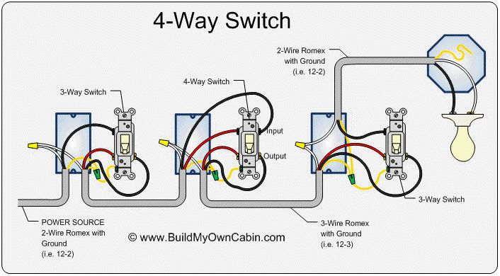 3 way and 4 way switch wiring for residential lighting ... 4 way wiring diagram for lights in home 4 way wiring diagram schematic for