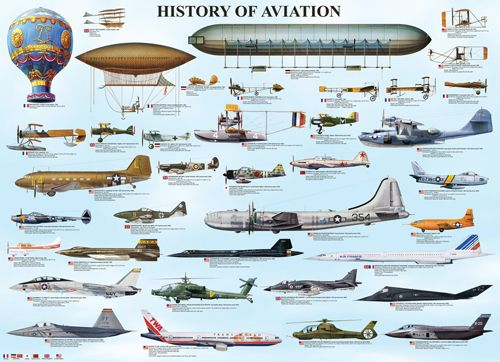 26 Best Historia Aviacion Images On Pinterest Planes Hot Air