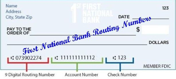 First National Bank Routing Numbers Internet History National