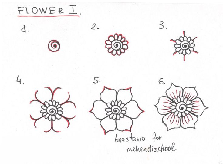 Mehndi Flowers Step By Step : How to draw a beautiful and smooth mehndi flower small