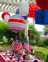 Festive Red White and Blue Patriotic Lanterns Yard Outdoor DInner Table Decoration July 4