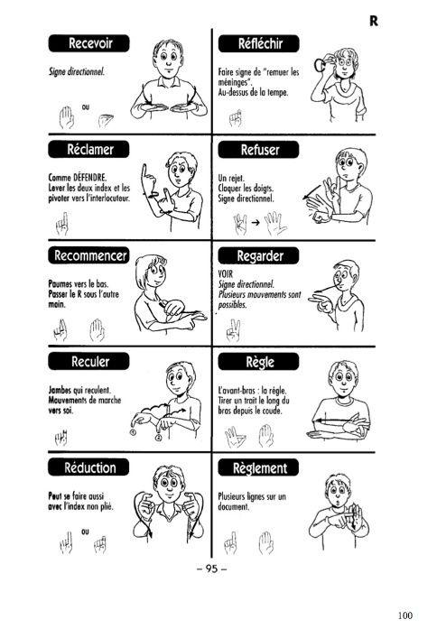 Dictionnaire 1200 Signes La Langue Des Signes Francaise Commelasolitudeestgrandequandonestseulaumonde Over Blog Com Langue Des Signes Francaise Langue Des Signes Signes Francais