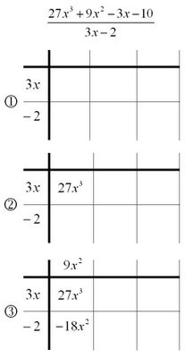 mathrecreation: Dividing Polynomials - The Grid Method..I want to try this. Confusing at first but when isn't long division confusing for avg to low students