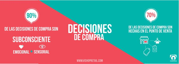 #VishopRetail #VisualMerchandising #IdentidadVisual #ADNmarca  www.vishopretail.com