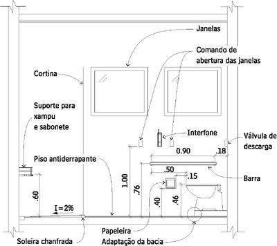 Banheiros com acessibilidade para pessoas com deficiência física e idosos | PiniWeb