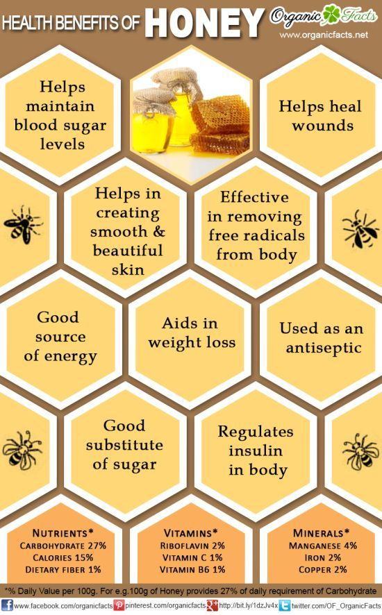 Honey has been used by mankind since the past 2,500 years. The numerous health benefits of honey have made it an important aspect of traditional medicines such as Ayurveda. Honey is known as Honig, Miele, Miel, Mel,