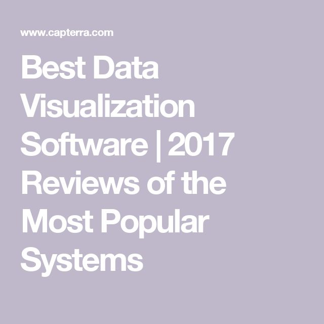 Best Data Visualization Software   2017 Reviews of the Most Popular Systems
