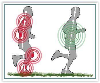 Laufen und Joggen: Tipps für Anfänger und Fortgeschrittene