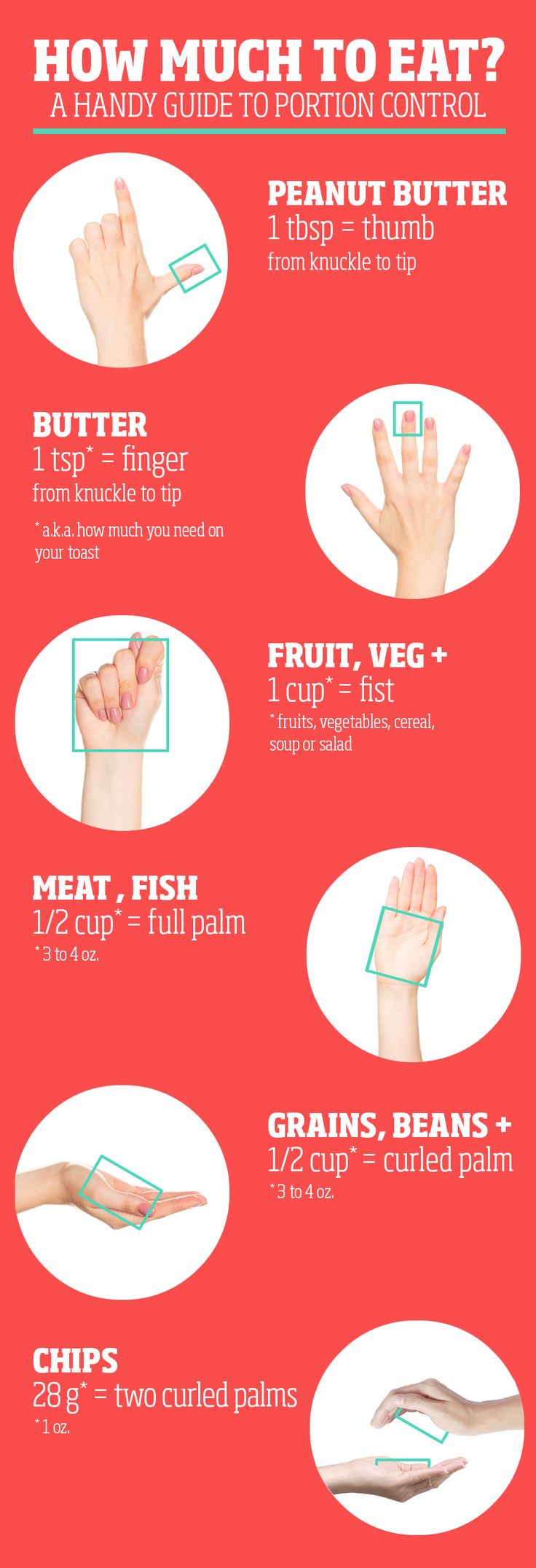How to keep your portions in check using just your hand #hack #dieting #nutrition