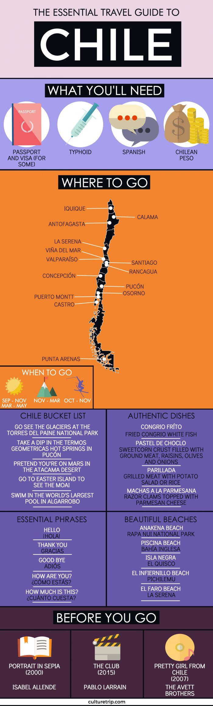 Infographic: The Essential Travel guide to Chile #Infographics
