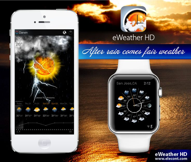 Get new AppleWatch, iPhone and iPad weather, wetter