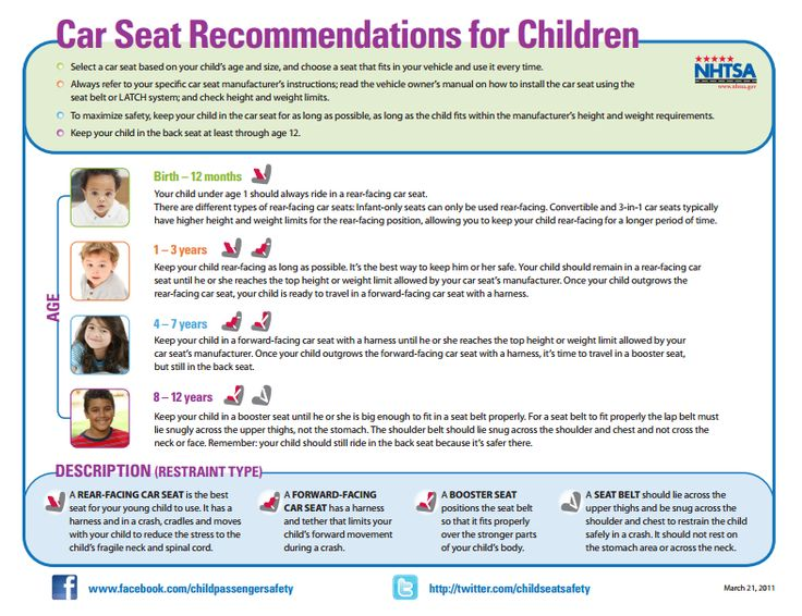 Car Seat Safety Guidelines 2014 @Marie A. Dabbler
