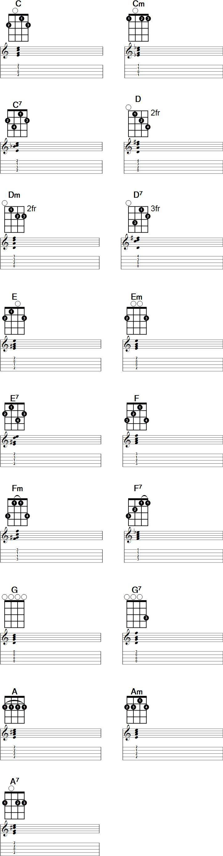 Easy Banjo Chords - Printable PDF download at http://banjochords.net/chords/easy/