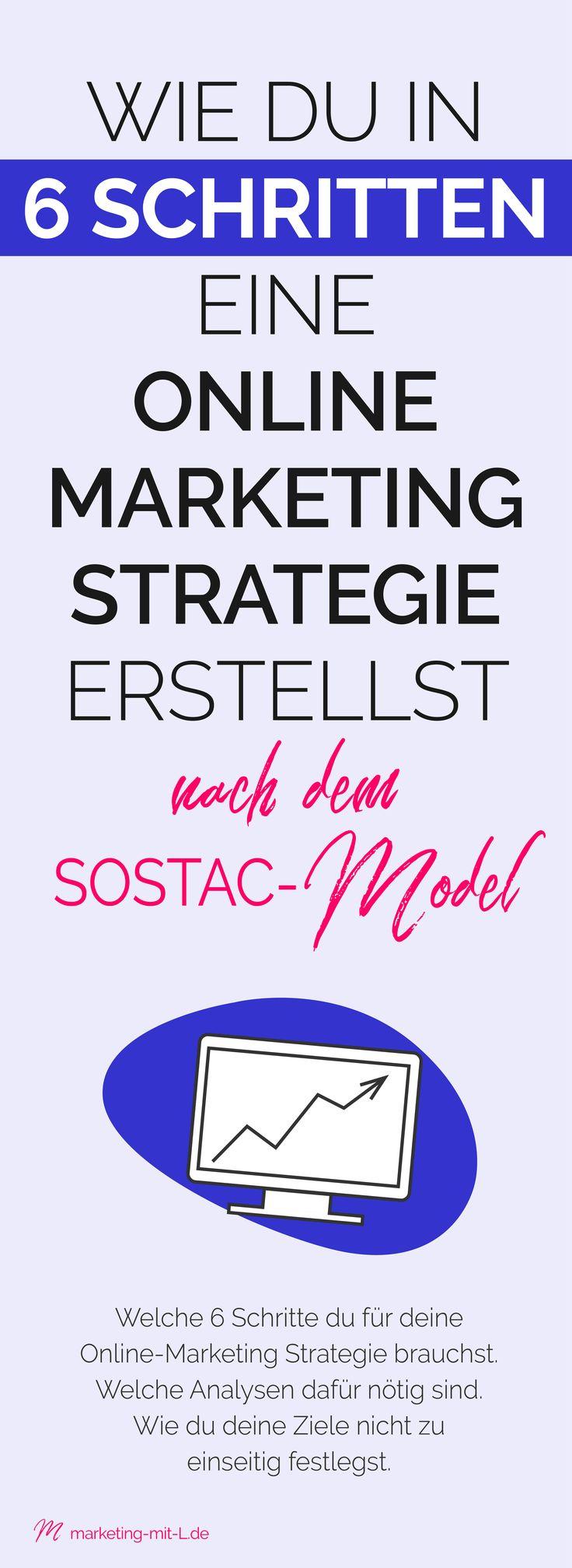 Die besten 25+ Strategieberatung Ideen auf Pinterest   Metaplan ...
