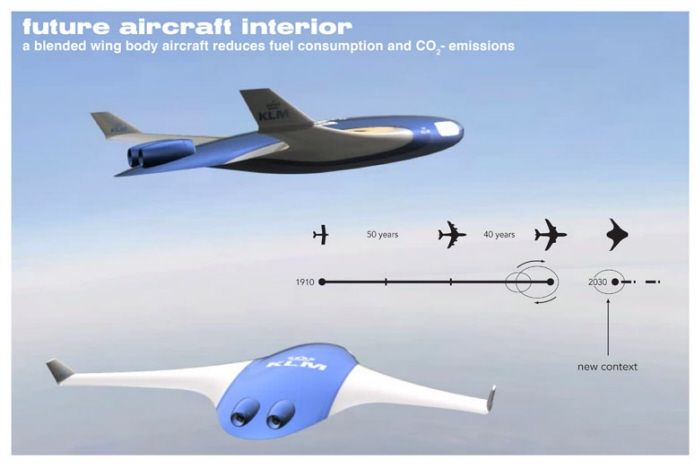 Blended wing body aircraft interior - A research project for the Delft University of Technology. Collaboration with KLM. Passenger experience for blended wing body aircraft. Orientation issues (due to...
