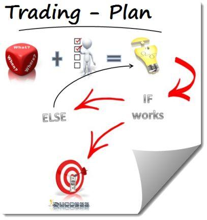 TJS Trading Plan diagram