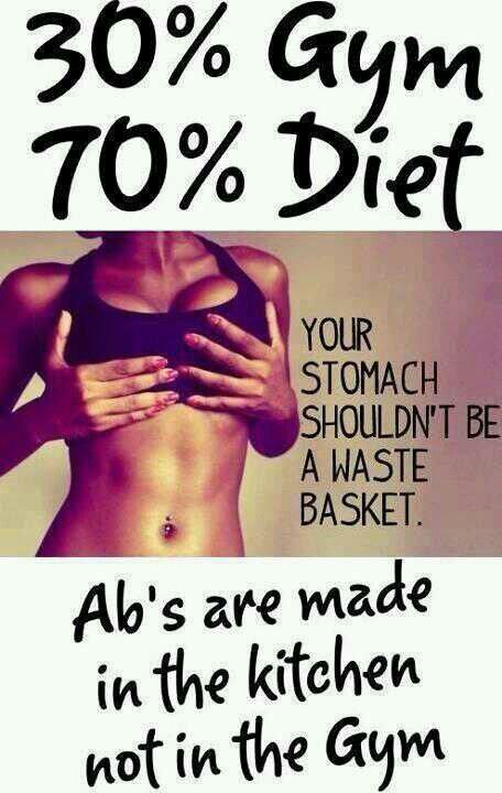 Agree 100%! I didn't start seeing results in my stomach until my diet changed, no matter how much core work I did. 6 pack here I come!