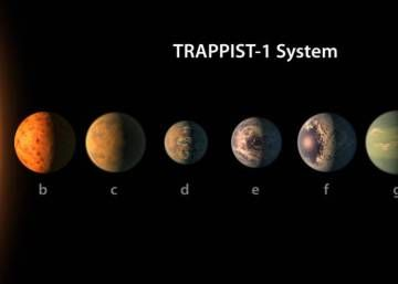 Un telescopio de la NASA descubre un sistema solar con siete planetas como la Tierra