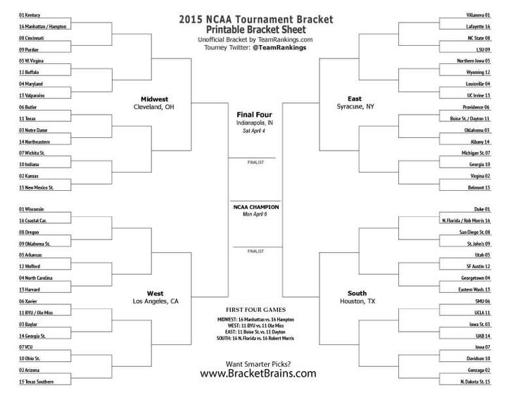 The 25+ best Printable ncaa bracket 2016 ideas on Pinterest | Ncaa basketball tournament bracket ...