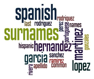 What Is The Meaning Of Your Spanish Last Name