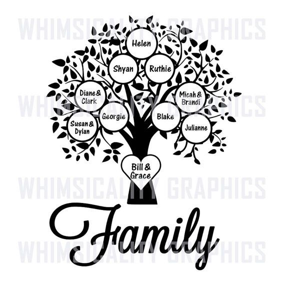 Family Tree Templates Bundle Svg Dxf Png Eps Digital
