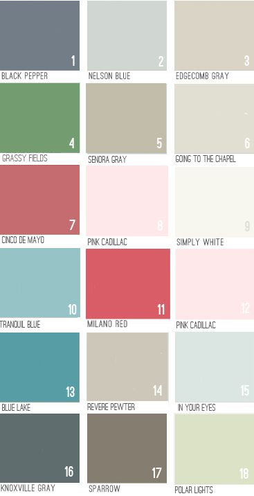 Paint, Paint, And More Paint   Young House Love - I thought I'd share all the paint colors we've used in our house to date (along with four that we're thinking about adding).