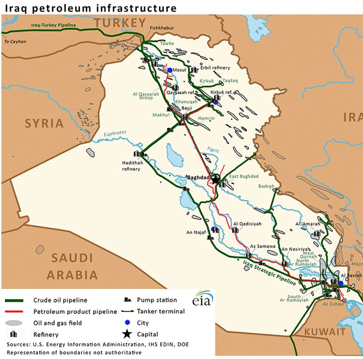 Back In Iraq Was Given An Extremely Positive Oil Production Forecast By The Iea Security Threats And Lower Oil Revenue However Are Now Casting A Shadow