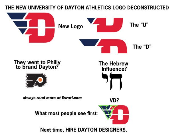 Explaining The New University Of Dayton, UD, Athletics Logo | The Dayton,  Ohio Group Board | Pinterest Part 95
