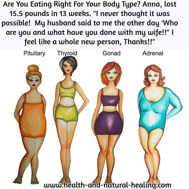 t3 pills weight loss