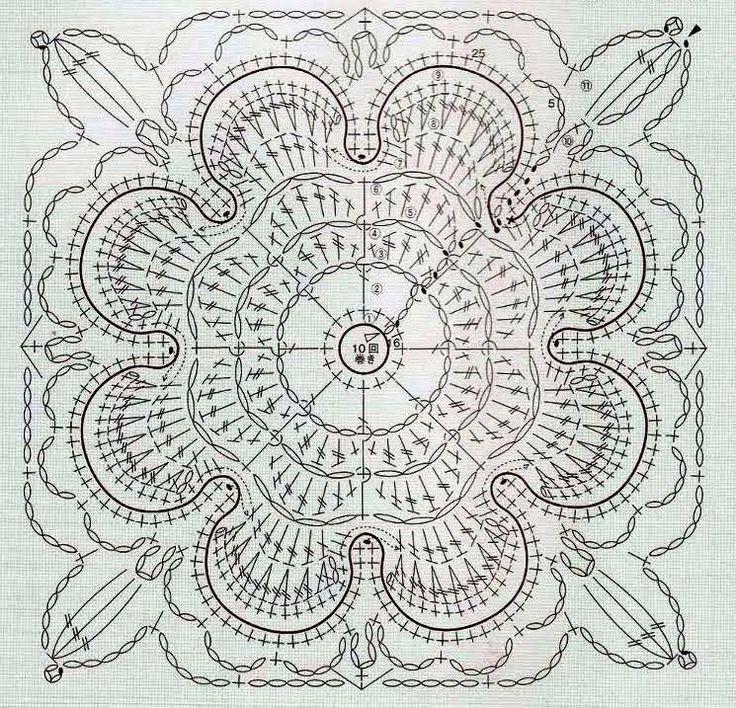 Irish Roses Bag – Handmade/Crochet | crochetshelters