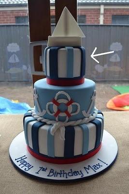 Nautical Birthday Party. Nautical Birthday CakesNautical Baby Shower ...